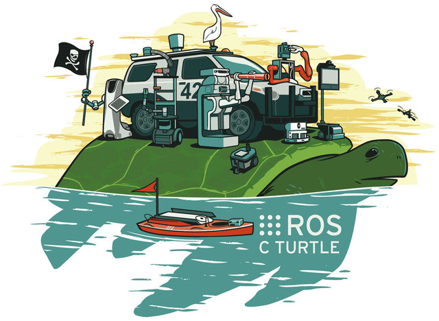 ROS C Turtle Release | Willow Garage